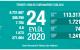 CORONAVİRÜS TABLOSUNDA BUGÜN (24 EYLÜL 2020)