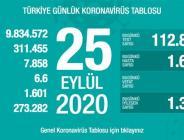 CORONAVİRÜS TABLOSUNDA BUGÜN (25 EYLÜL 2020)